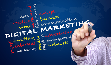 Marketing từ A đến Z
